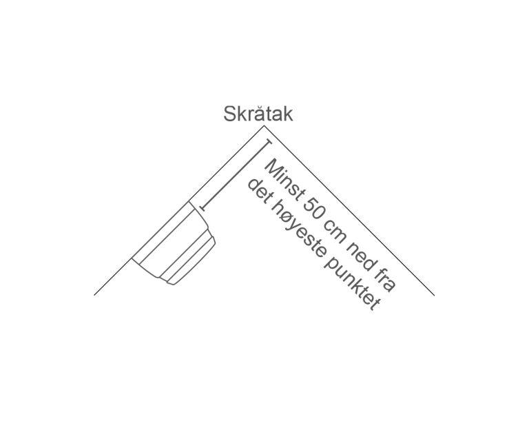 Plasering av røykvarsler i skråtak
